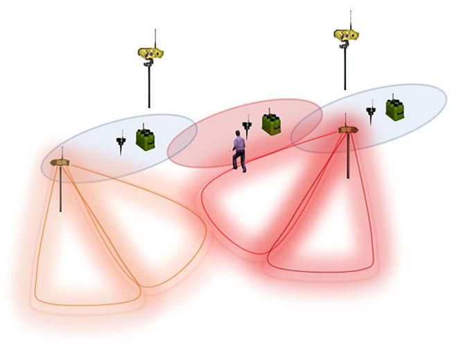 Intelligent-Autonomous Warning-Surveillance System - BULSIP