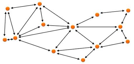 XBee wireless mesh network