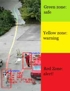 Specialized Camera - Security zone prioritizing