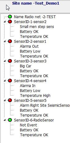 Actual last state of the sensors place